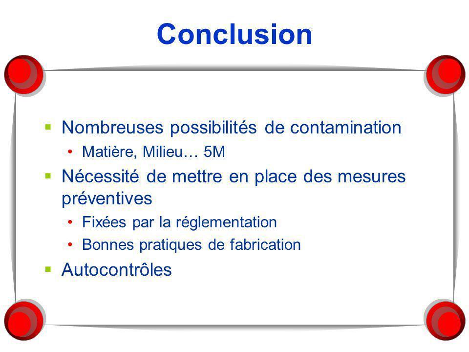 Conclusion Nombreuses possibilités de contamination Matière, Milieu… 5M Nécessité de mettre en place des mesures préventives Fixées par la réglementat