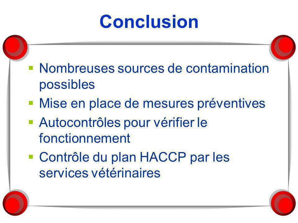 Conclusion Nombreuses sources de contamination possibles Mise en place de mesures préventives Autocontrôles pour vérifier le fonctionnement Contrôle d