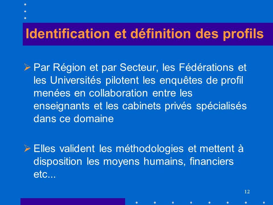 12 Identification et définition des profils Par Région et par Secteur, les Fédérations et les Universités pilotent les enquêtes de profil menées en co