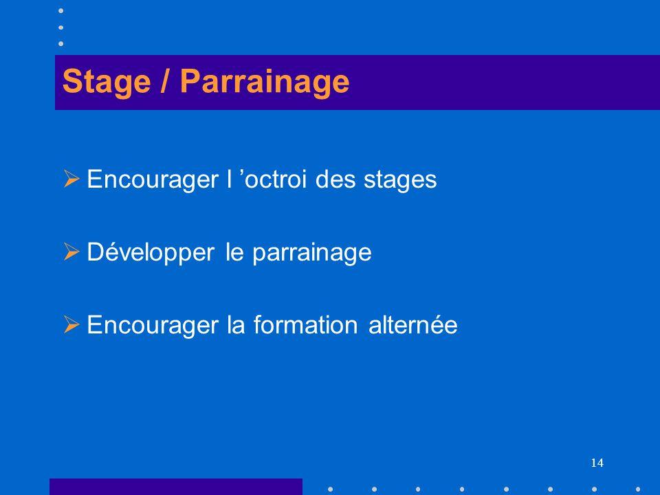 14 Stage / Parrainage Encourager l octroi des stages Développer le parrainage Encourager la formation alternée