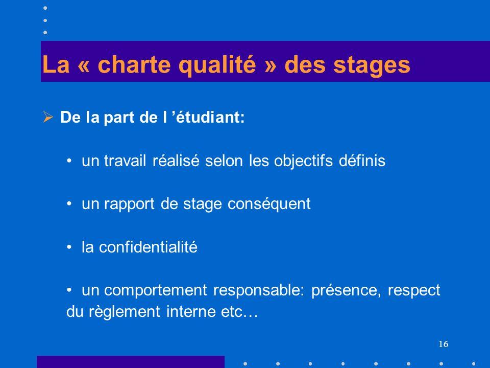 16 La « charte qualité » des stages De la part de l étudiant: un travail réalisé selon les objectifs définis un rapport de stage conséquent la confide