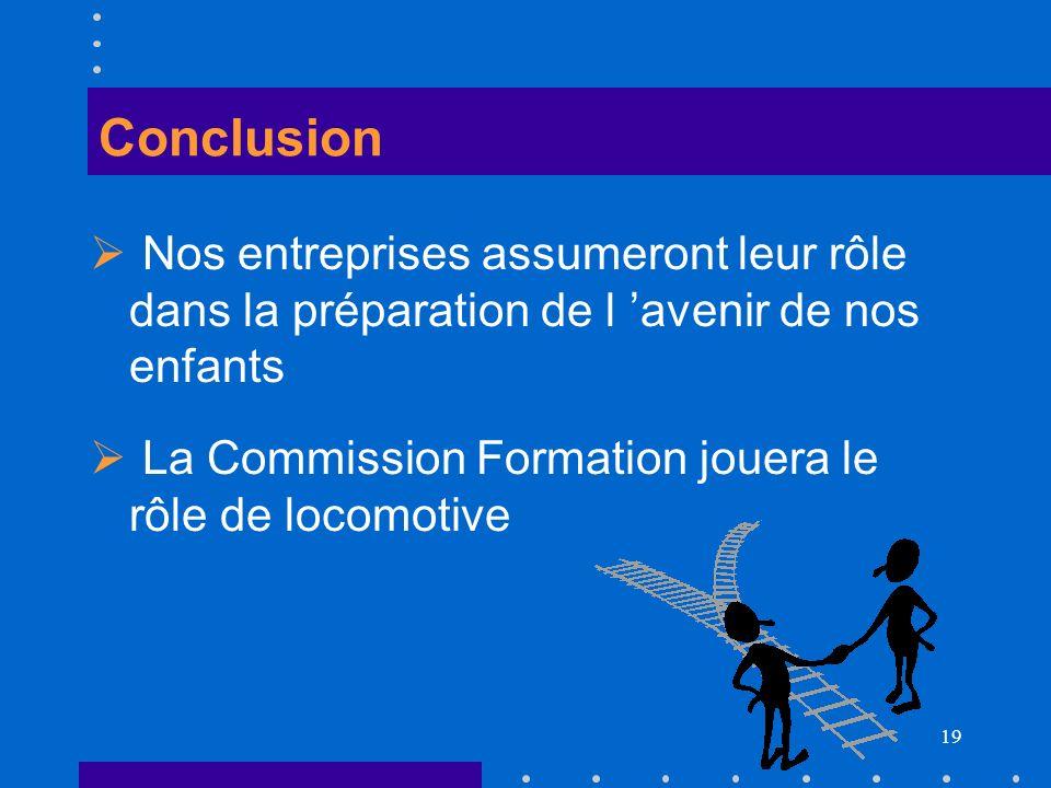 19 Conclusion Nos entreprises assumeront leur rôle dans la préparation de l avenir de nos enfants La Commission Formation jouera le rôle de locomotive