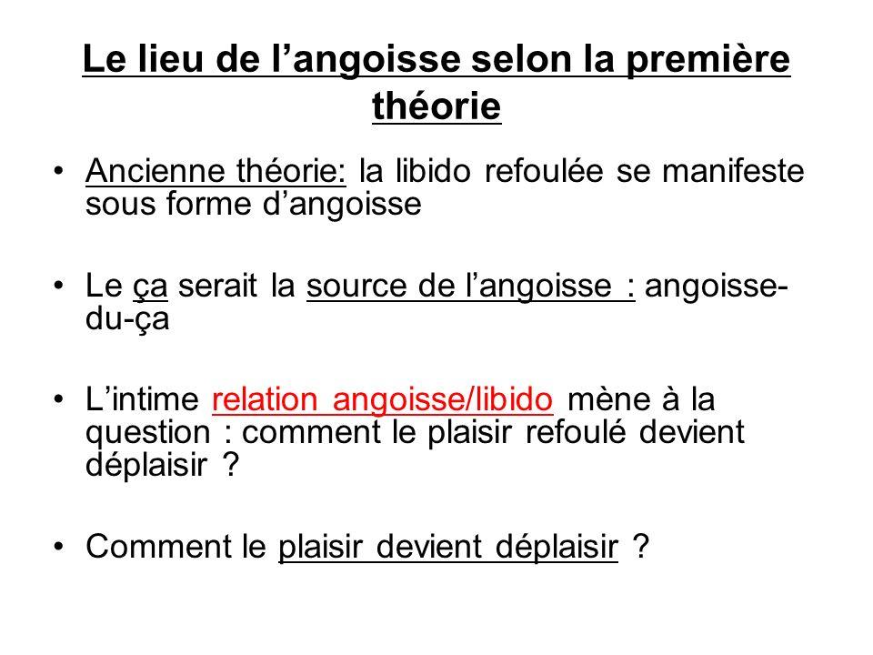 Le lieu de langoisse selon la première théorie Ancienne théorie: la libido refoulée se manifeste sous forme dangoisse Le ça serait la source de langoi