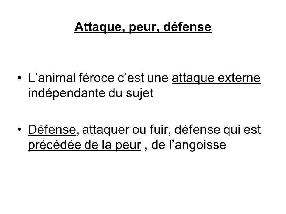 Attaque, peur, défense Lanimal féroce cest une attaque externe indépendante du sujet Défense, attaquer ou fuir, défense qui est précédée de la peur, d