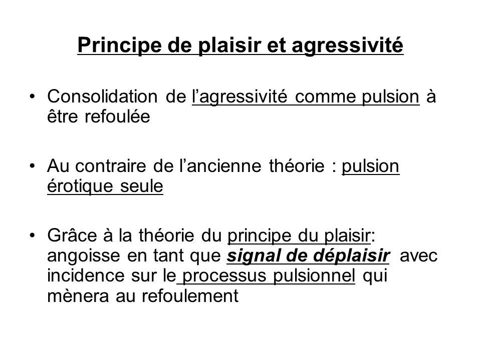 Principe de plaisir et agressivité Consolidation de lagressivité comme pulsion à être refoulée Au contraire de lancienne théorie : pulsion érotique se