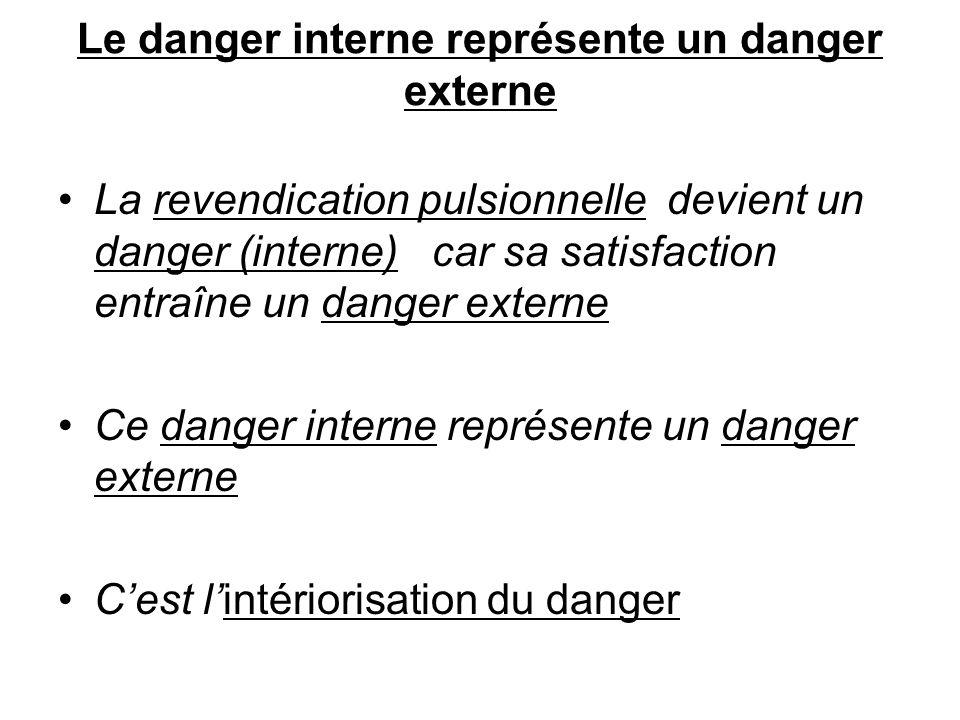 Le danger interne représente un danger externe La revendication pulsionnelle devient un danger (interne) car sa satisfaction entraîne un danger extern