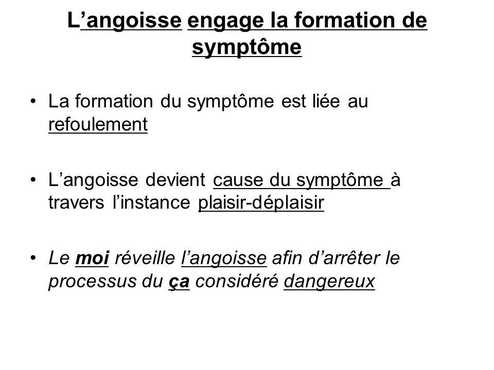 Langoisse engage la formation de symptôme La formation du symptôme est liée au refoulement Langoisse devient cause du symptôme à travers linstance pla