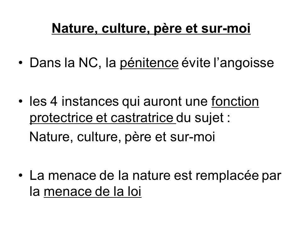 Nature, culture, père et sur-moi Dans la NC, la pénitence évite langoisse les 4 instances qui auront une fonction protectrice et castratrice du sujet