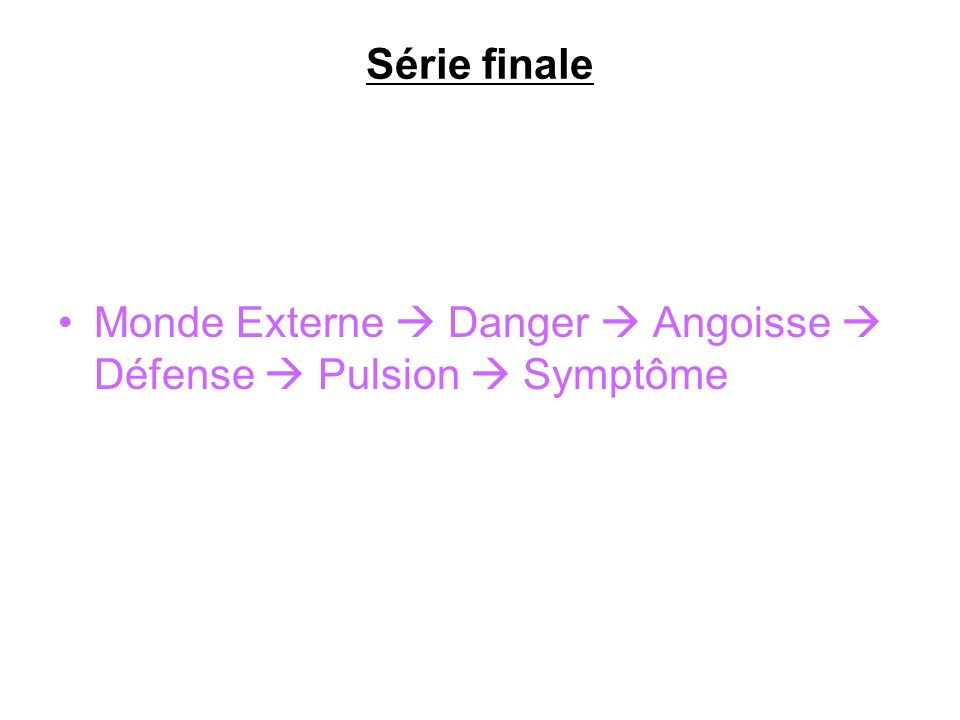 Série finale Monde Externe Danger Angoisse Défense Pulsion Symptôme