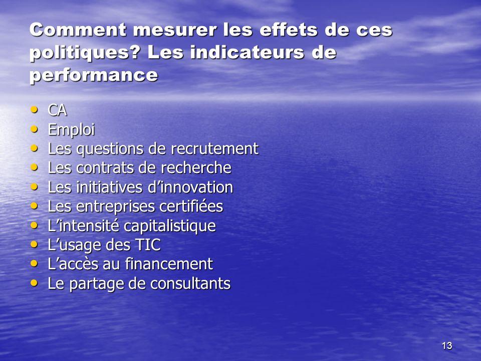 13 Comment mesurer les effets de ces politiques? Les indicateurs de performance CA CA Emploi Emploi Les questions de recrutement Les questions de recr