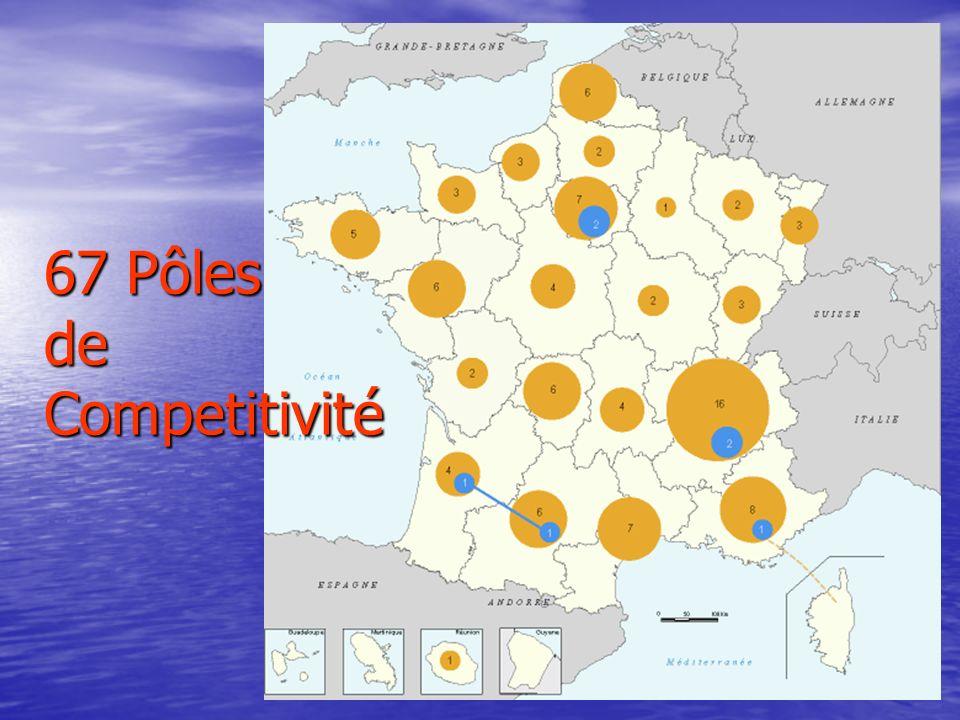17 67 Pôles de Competitivité