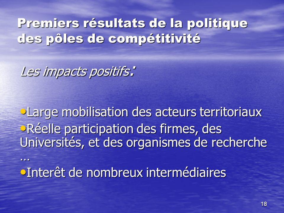 18 Premiers résultats de la politique des pôles de compétitivité Les impacts positifs : Large mobilisation des acteurs territoriaux Large mobilisation