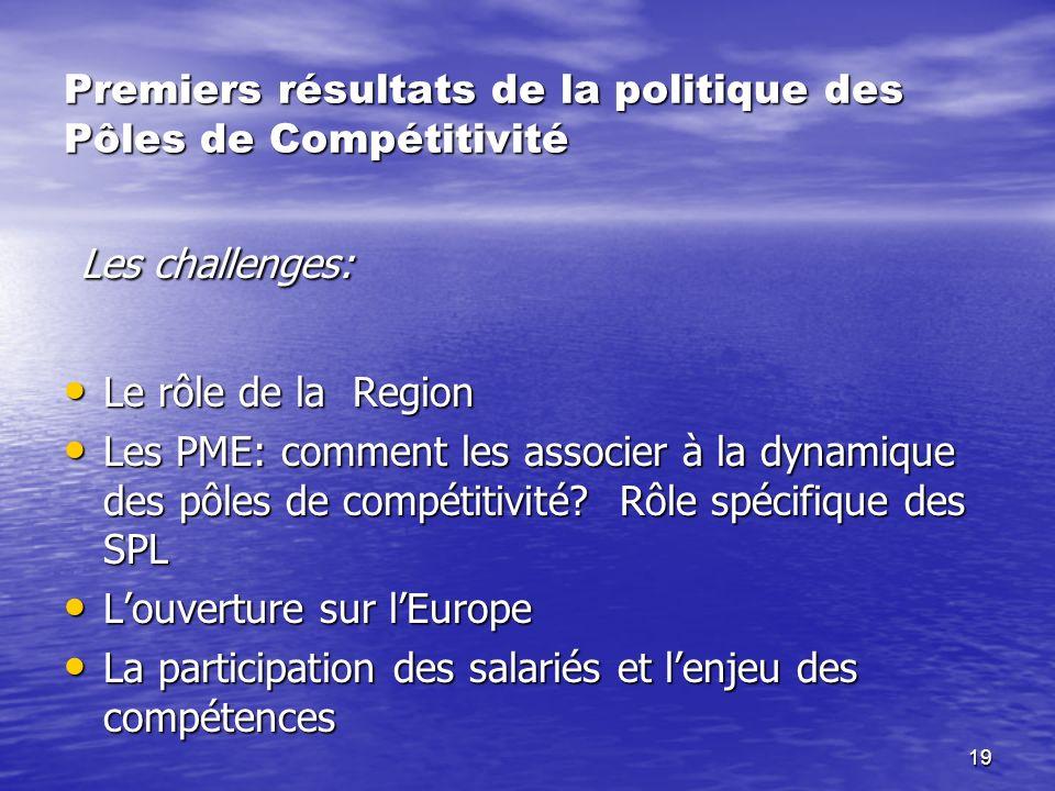 19 Premiers résultats de la politique des Pôles de Compétitivité Les challenges: Les challenges: Le rôle de la Region Le rôle de la Region Les PME: co