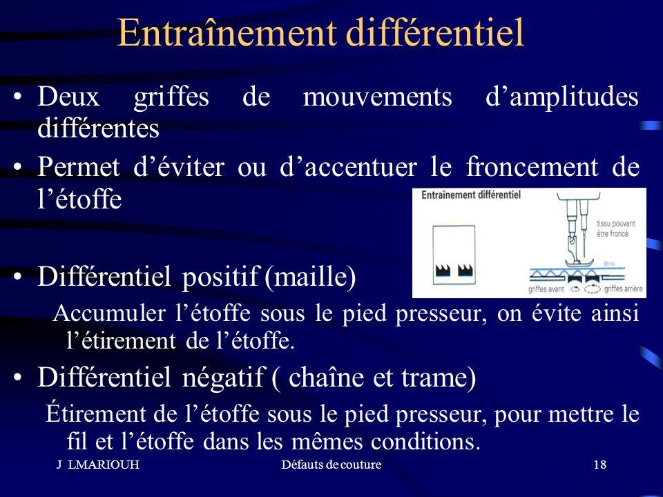 J LMARIOUHDéfauts de couture18 Entraînement différentiel Deux griffes de mouvements damplitudes différentes Permet déviter ou daccentuer le froncement