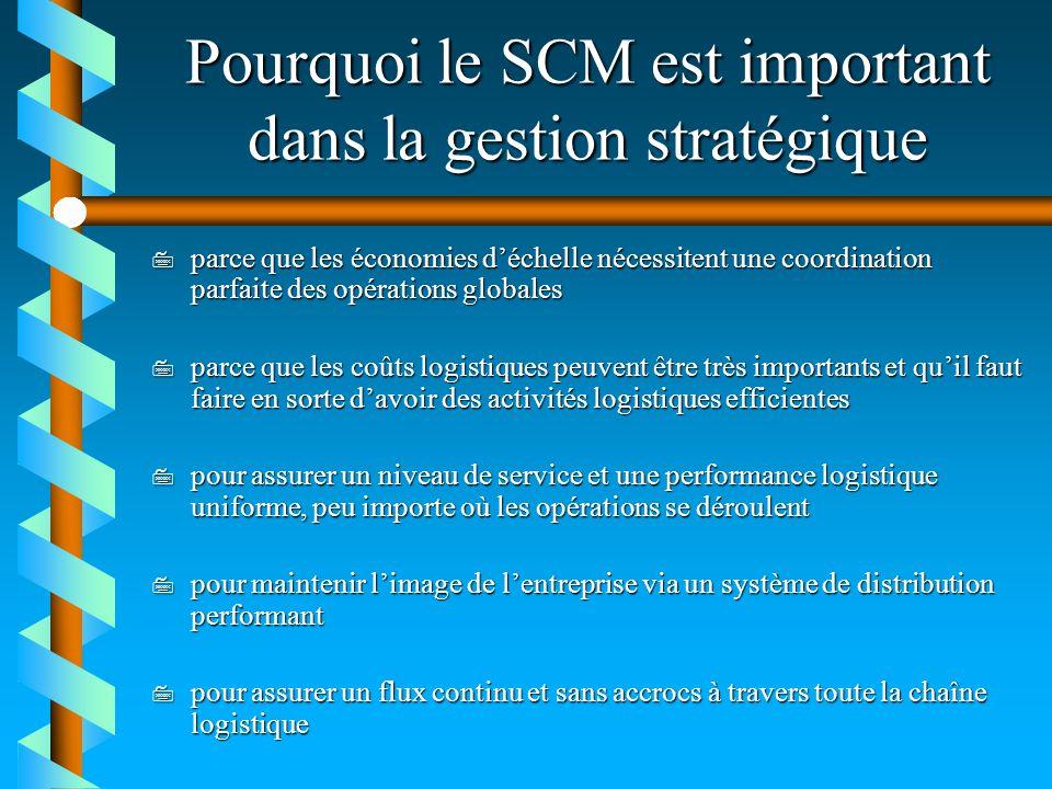 Pourquoi le SCM est important dans la gestion stratégique 7 parce que les économies déchelle nécessitent une coordination parfaite des opérations glob