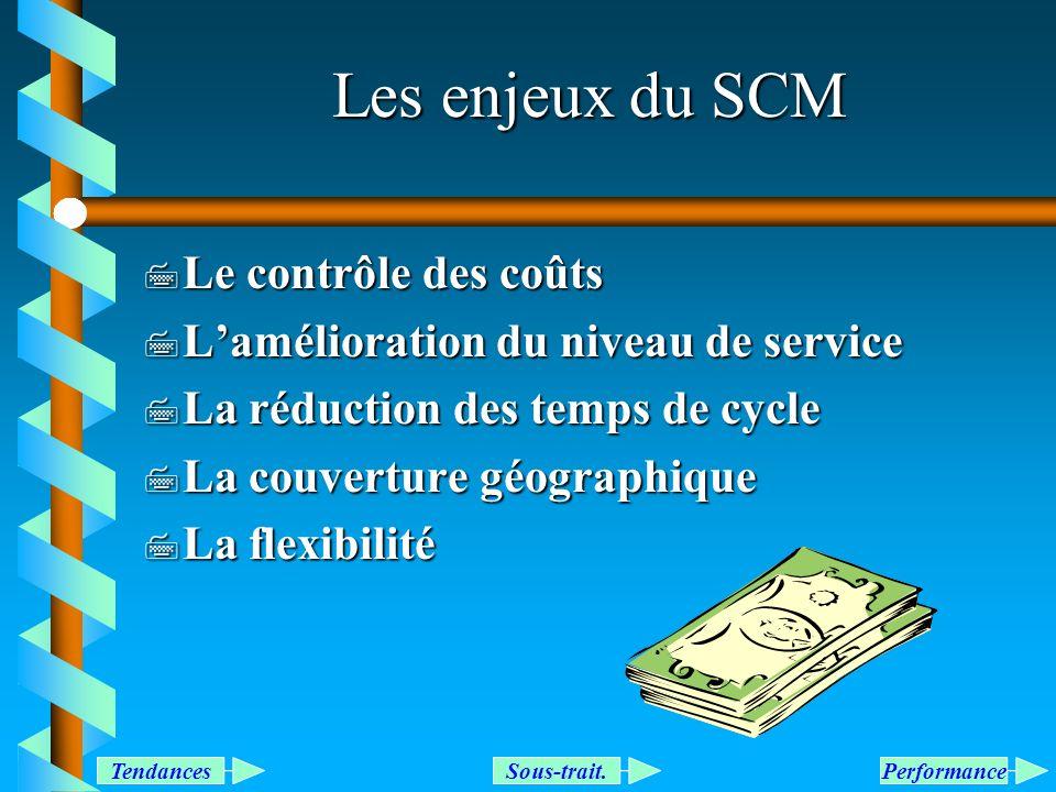 Les enjeux du SCM 7 Le contrôle des coûts 7 Lamélioration du niveau de service 7 La réduction des temps de cycle 7 La couverture géographique 7 La fle