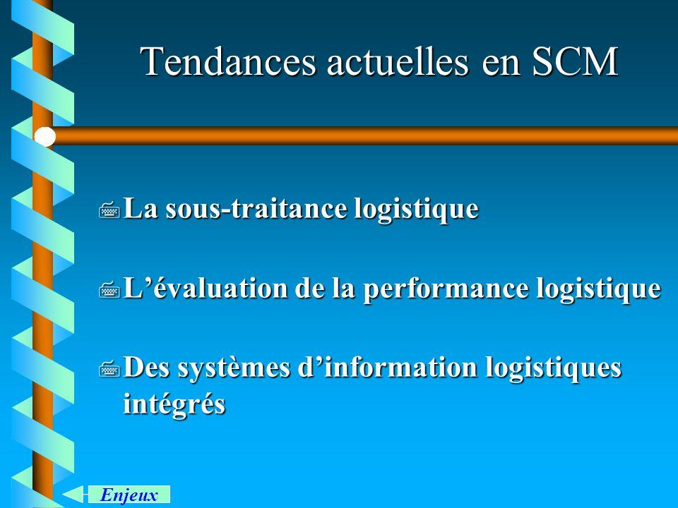 Tendances actuelles en SCM 7 La sous-traitance logistique 7 Lévaluation de la performance logistique 7 Des systèmes dinformation logistiques intégrés