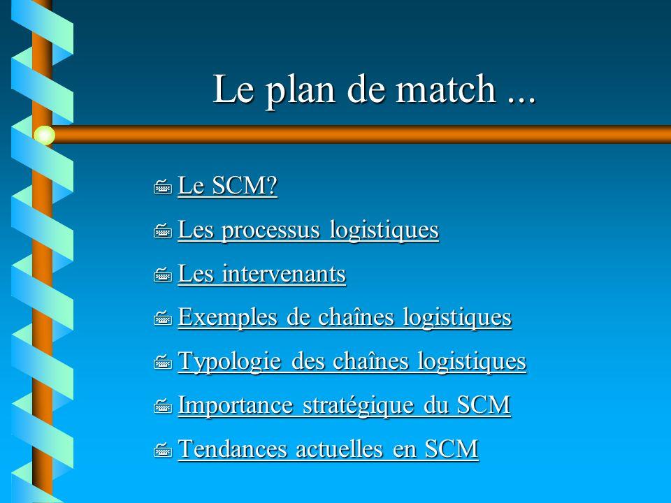 Le plan de match... 7 Le SCM? Le SCM? Le SCM? 7 Les processus logistiques Les processus logistiques Les processus logistiques 7 Les intervenants Les i