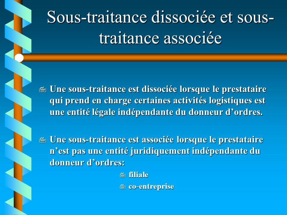 Sous-traitance dissociée et sous- traitance associée 7 Une sous-traitance est dissociée lorsque le prestataire qui prend en charge certaines activités