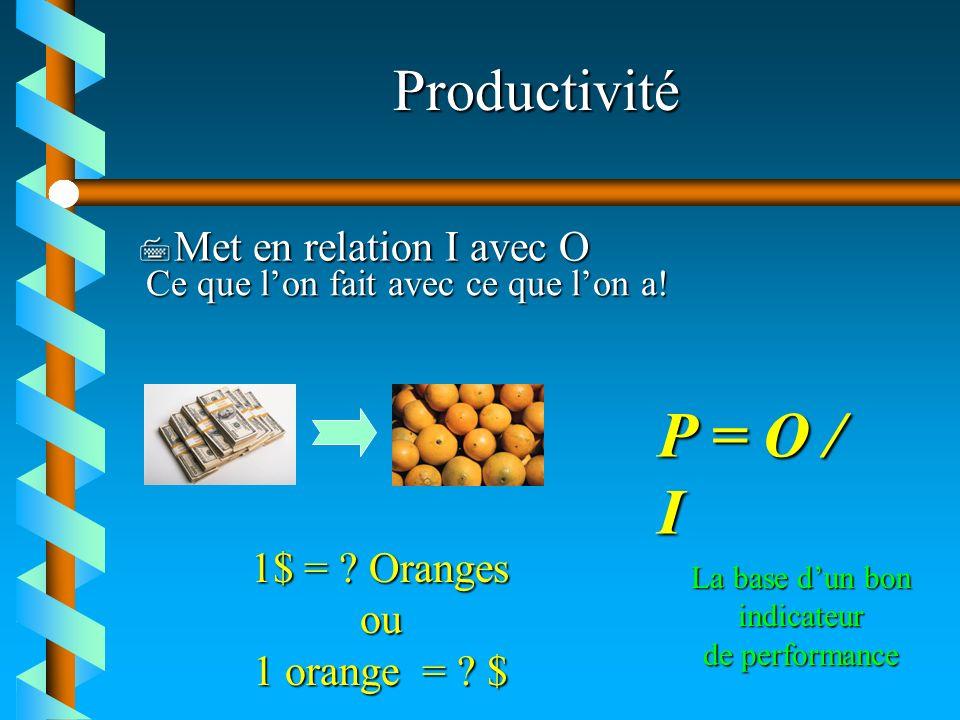 Productivité 7 Met en relation I avec O Ce que lon fait avec ce que lon a! P = O / I La base dun bon indicateur de performance 1$ = ? Oranges ou 1 ora