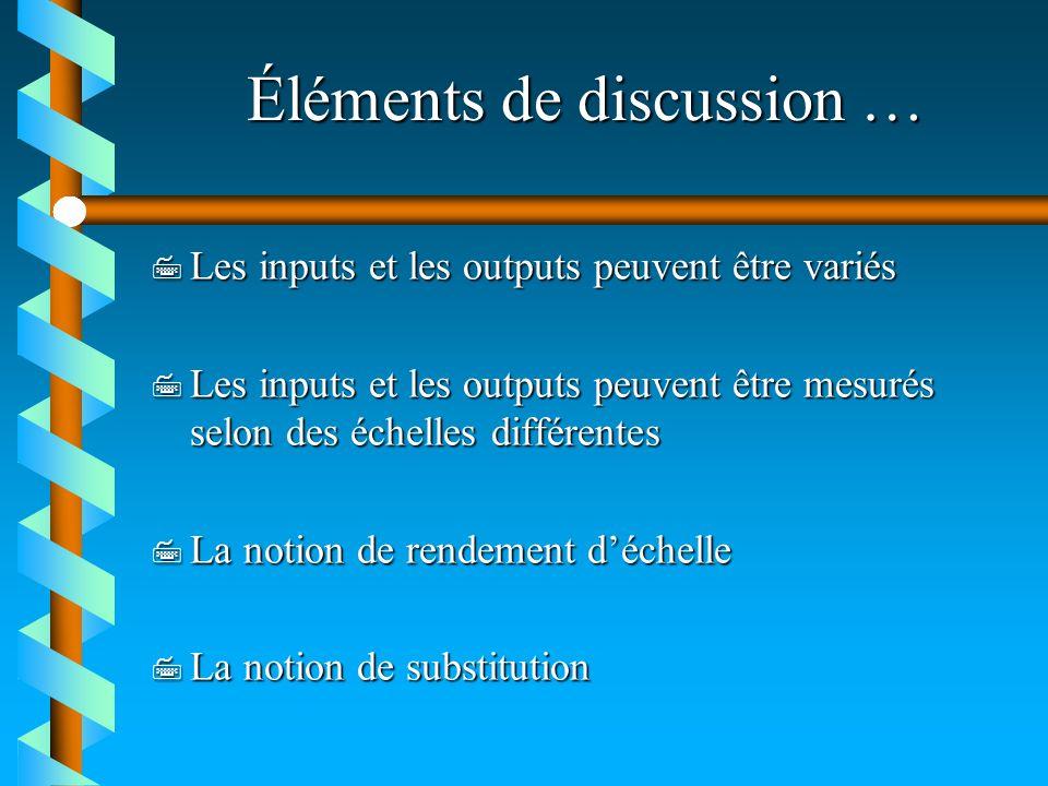 Éléments de discussion … 7 Les inputs et les outputs peuvent être variés 7 Les inputs et les outputs peuvent être mesurés selon des échelles différent
