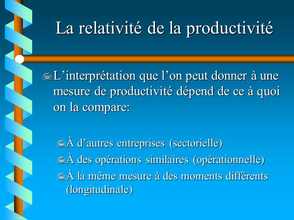 La relativité de la productivité 7 Linterprétation que lon peut donner à une mesure de productivité dépend de ce à quoi on la compare: 7 À dautres ent