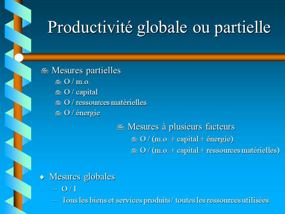 Productivité globale ou partielle 7 Mesures partielles 7 O / m.o. 7 O / capital 7 O / ressources matérielles 7 O / énergie 7 Mesures à plusieurs facte