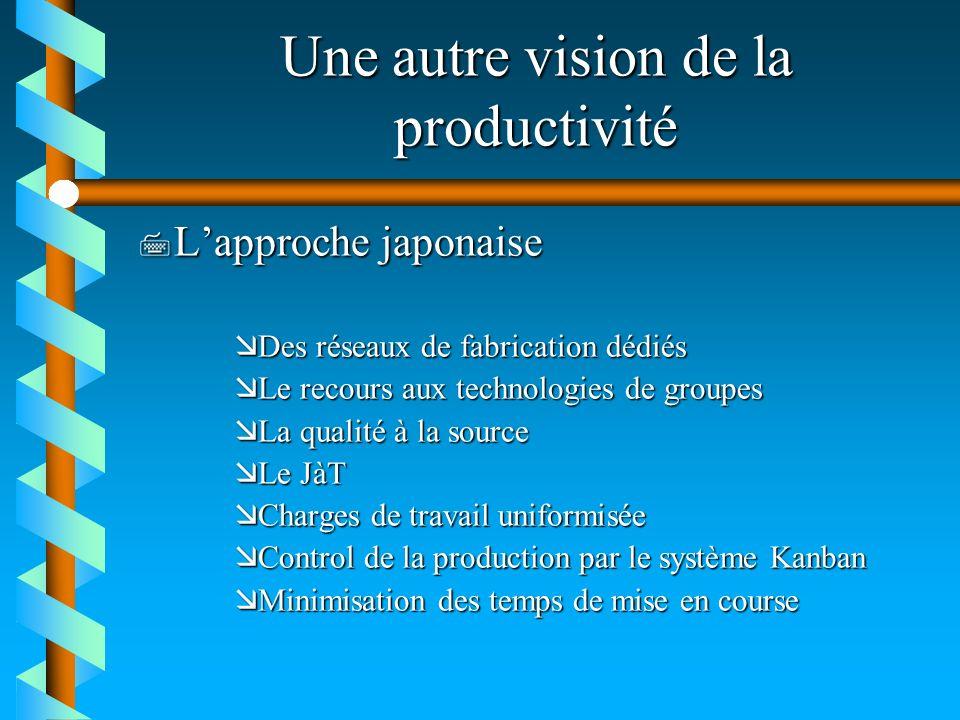 Une autre vision de la productivité 7 Lapproche japonaise æDes réseaux de fabrication dédiés æLe recours aux technologies de groupes æLa qualité à la
