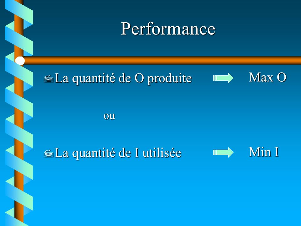 Performance 7 La quantité de O produite ou 7 La quantité de I utilisée Max O Min I