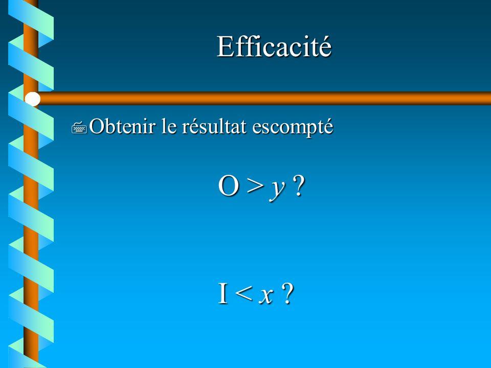 Efficacité 7 Obtenir le résultat escompté O > y ? I < x ?