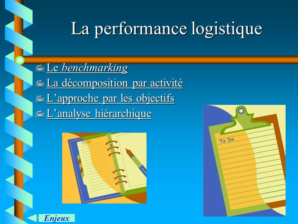 La performance logistique 7 Le benchmarking Le benchmarking Le benchmarking 7 La décomposition par activité La décomposition par activité La décomposi
