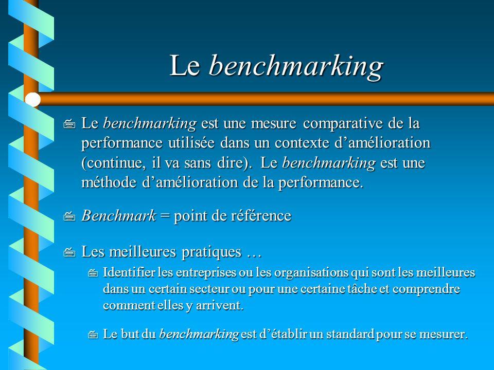 Le benchmarking 7 Le benchmarking est une mesure comparative de la performance utilisée dans un contexte damélioration (continue, il va sans dire). Le