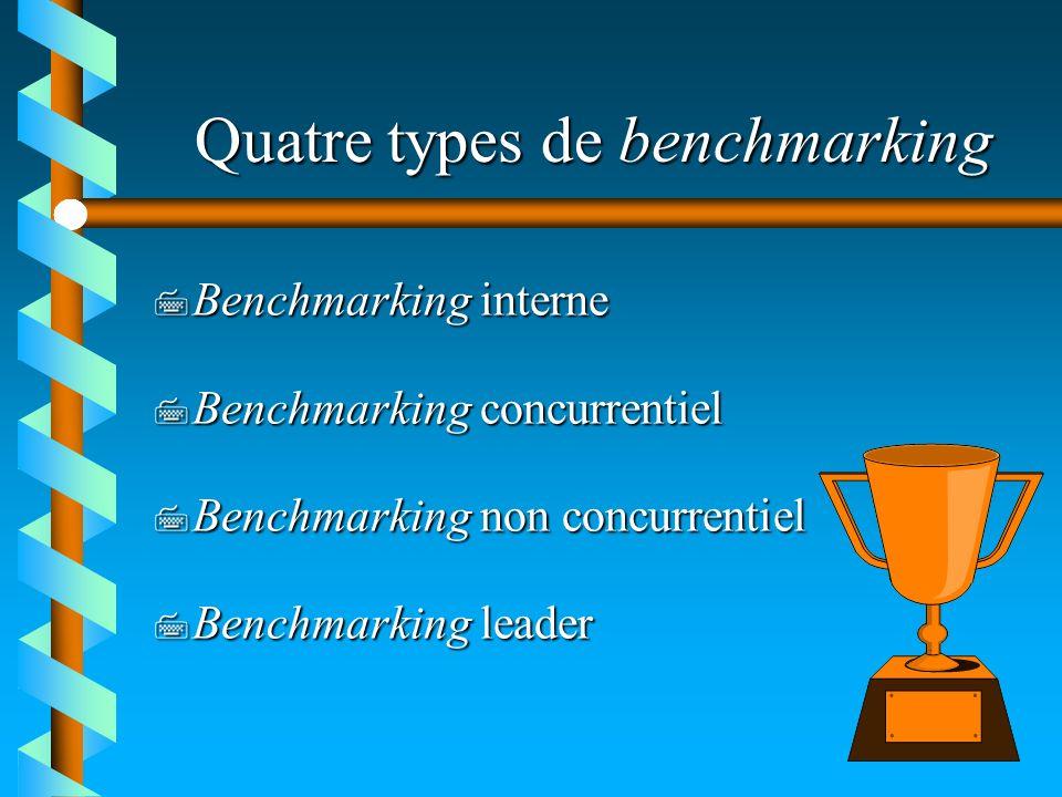Quatre types de benchmarking 7 Benchmarking interne 7 Benchmarking concurrentiel 7 Benchmarking non concurrentiel 7 Benchmarking leader