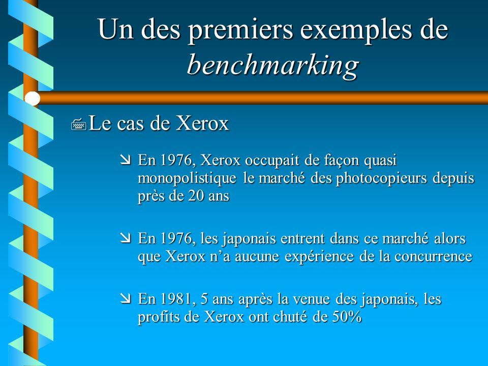 Un des premiers exemples de benchmarking 7 Le cas de Xerox æEn 1976, Xerox occupait de façon quasi monopolistique le marché des photocopieurs depuis p