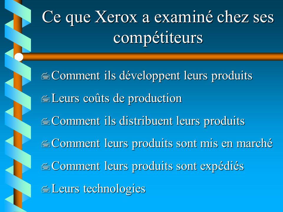 Ce que Xerox a examiné chez ses compétiteurs 7 Comment ils développent leurs produits 7 Leurs coûts de production 7 Comment ils distribuent leurs prod