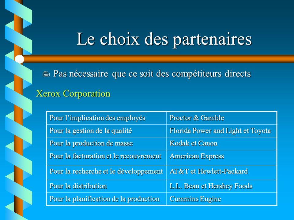 Le choix des partenaires 7 Pas nécessaire que ce soit des compétiteurs directs Pour limplication des employés Proctor & Gamble Pour la gestion de la q