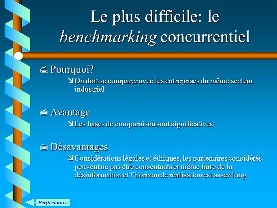 Le plus difficile: le benchmarking concurrentiel 7 Pourquoi? æOn doit se comparer avec les entreprises du même secteur industriel 7 Avantage æLes base