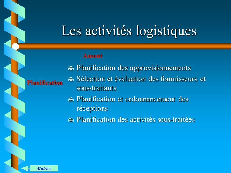 Les activités logistiques 7 Planification des approvisionnements 7 Sélection et évaluation des fournisseurs et sous-traitants 7 Planification et ordon