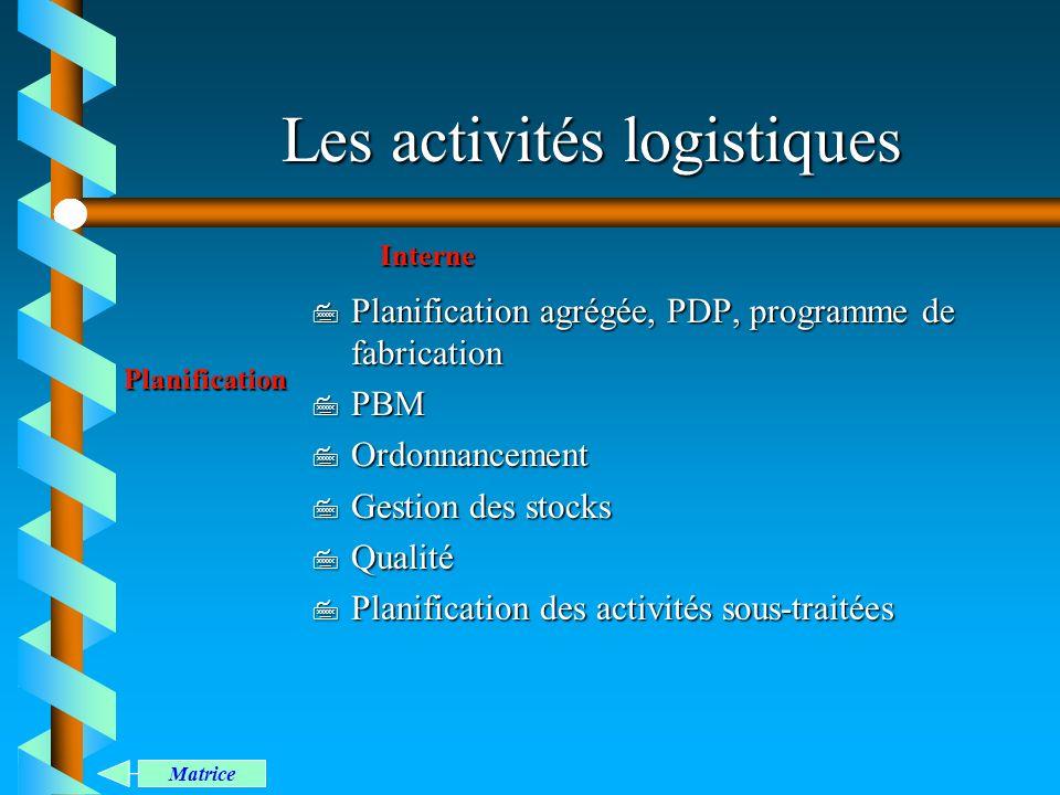 Les activités logistiques 7 Planification agrégée, PDP, programme de fabrication 7 PBM 7 Ordonnancement 7 Gestion des stocks 7 Qualité 7 Planification