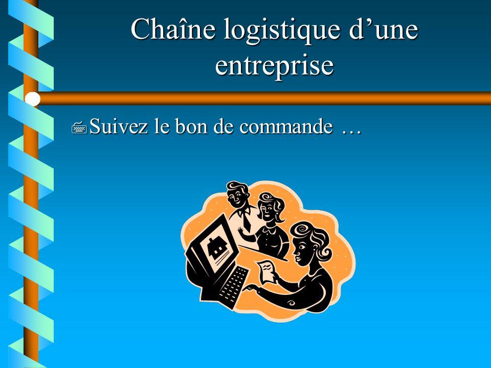 Les activités logistiques Développement Amont 7 Canaux dapprovisionnement 7 Relations avec les fournisseurs 7 Système dinformation 7 R&D Matrice