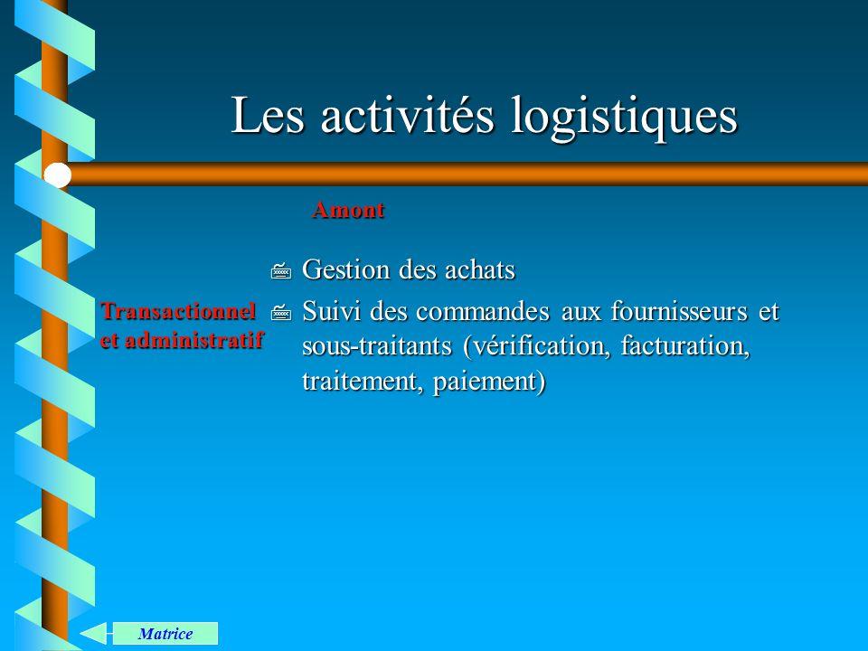Les activités logistiques Transactionnel et administratif Amont 7 Gestion des achats 7 Suivi des commandes aux fournisseurs et sous-traitants (vérific