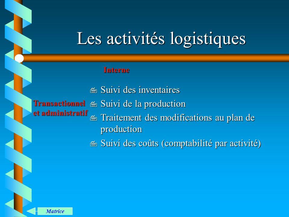 Les activités logistiques Transactionnel et administratif Interne 7 Suivi des inventaires 7 Suivi de la production 7 Traitement des modifications au p