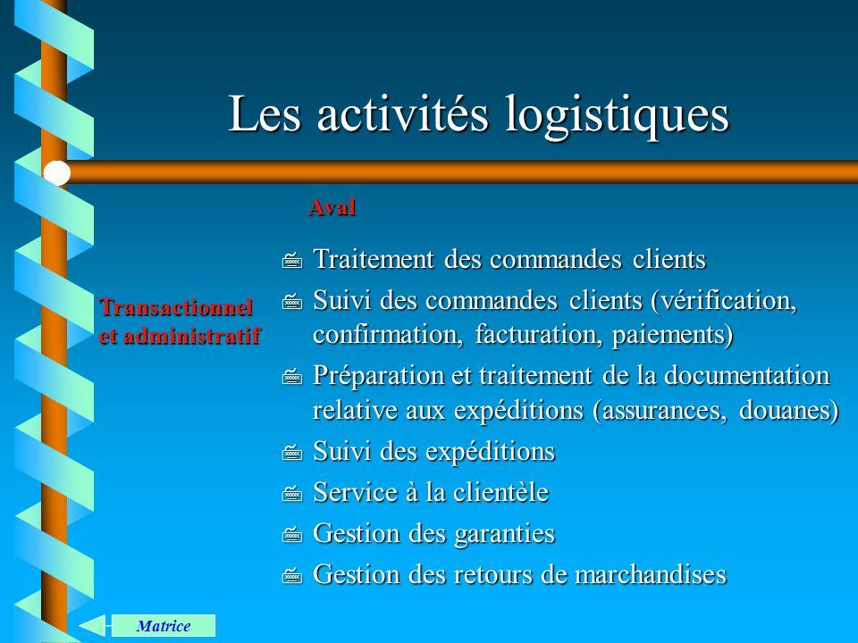 Les activités logistiques Transactionnel et administratif Aval 7 Traitement des commandes clients 7 Suivi des commandes clients (vérification, confirm