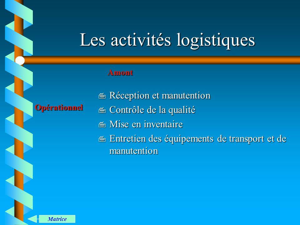 Les activités logistiques Opérationnel Amont 7 Réception et manutention 7 Contrôle de la qualité 7 Mise en inventaire 7 Entretien des équipements de t
