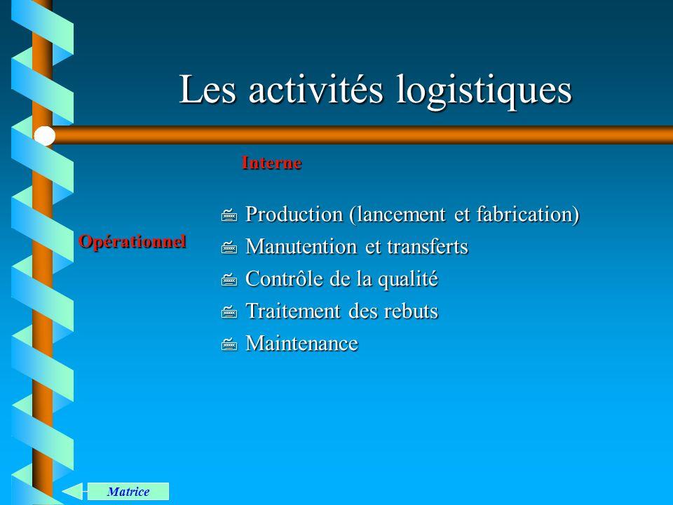 Les activités logistiques Opérationnel Interne 7 Production (lancement et fabrication) 7 Manutention et transferts 7 Contrôle de la qualité 7 Traiteme