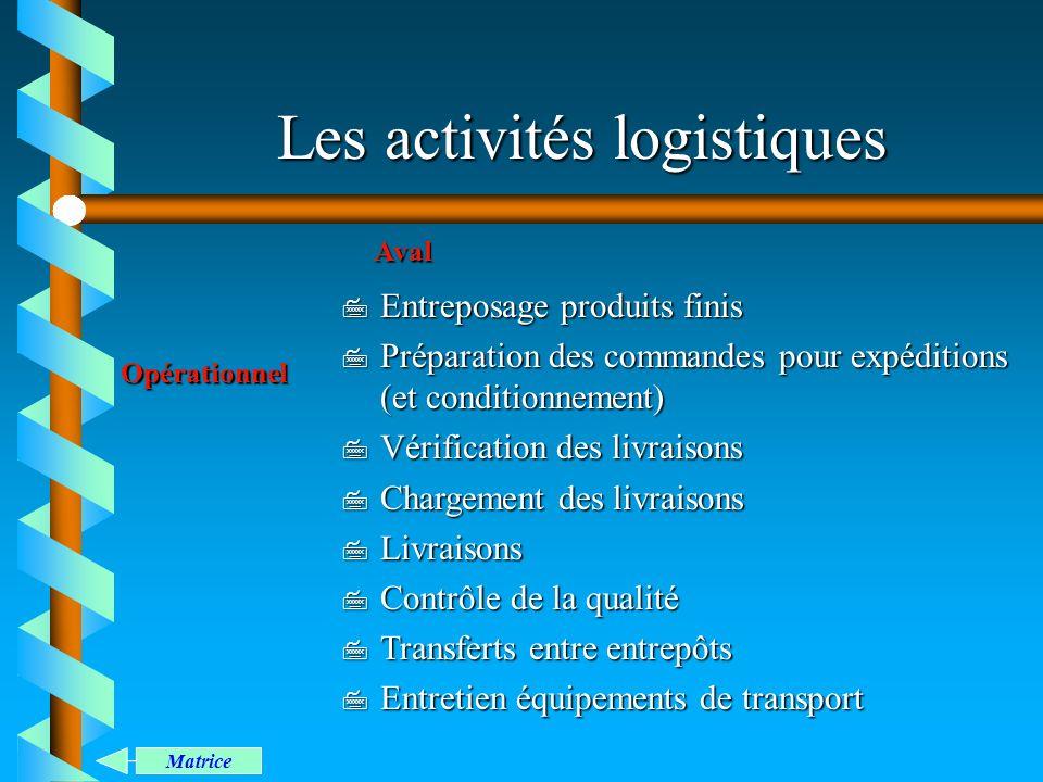 Les activités logistiques Opérationnel Aval 7 Entreposage produits finis 7 Préparation des commandes pour expéditions (et conditionnement) 7 Vérificat