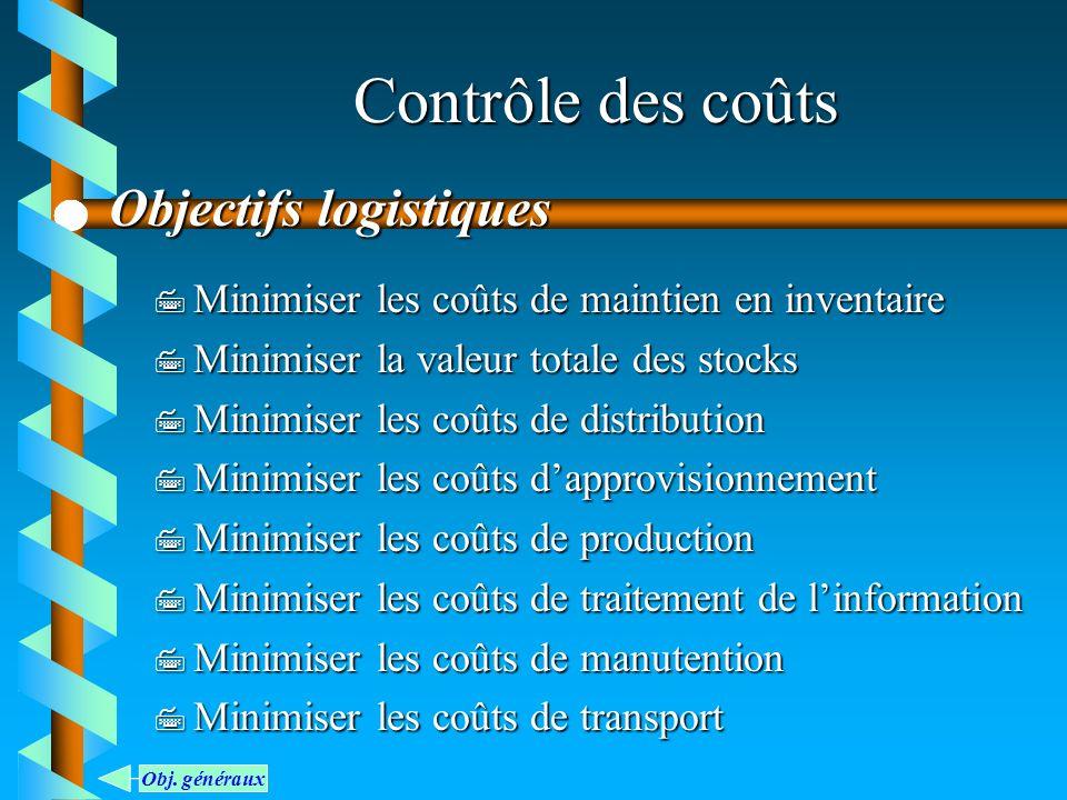 Contrôle des coûts 7 Minimiser les coûts de maintien en inventaire 7 Minimiser la valeur totale des stocks 7 Minimiser les coûts de distribution 7 Min