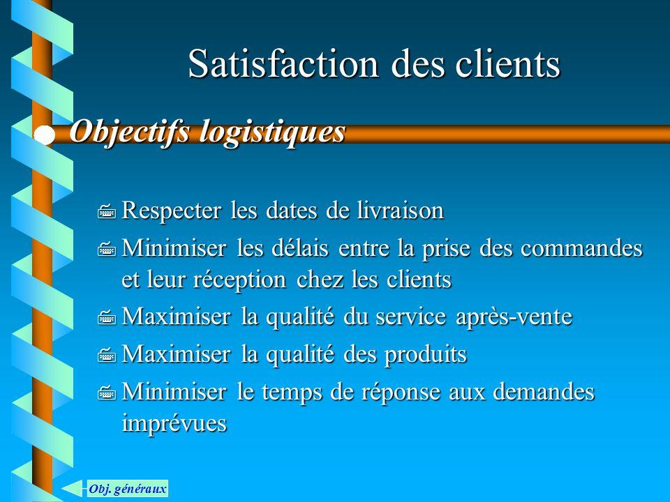 Satisfaction des clients 7 Respecter les dates de livraison 7 Minimiser les délais entre la prise des commandes et leur réception chez les clients 7 M