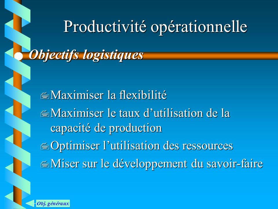 Productivité opérationnelle 7 Maximiser la flexibilité 7 Maximiser le taux dutilisation de la capacité de production 7 Optimiser lutilisation des ress