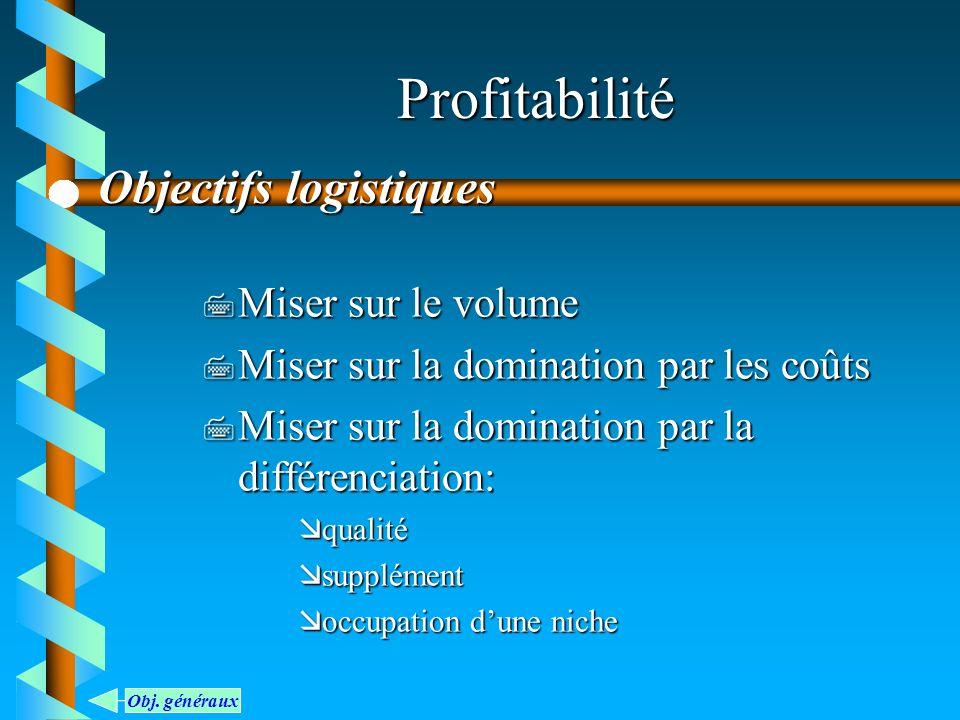 Profitabilité 7 Miser sur le volume 7 Miser sur la domination par les coûts 7 Miser sur la domination par la différenciation: æqualité æsupplément æoc